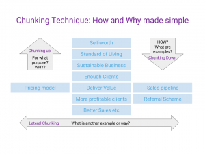 Keep it simple: How and why with chunking